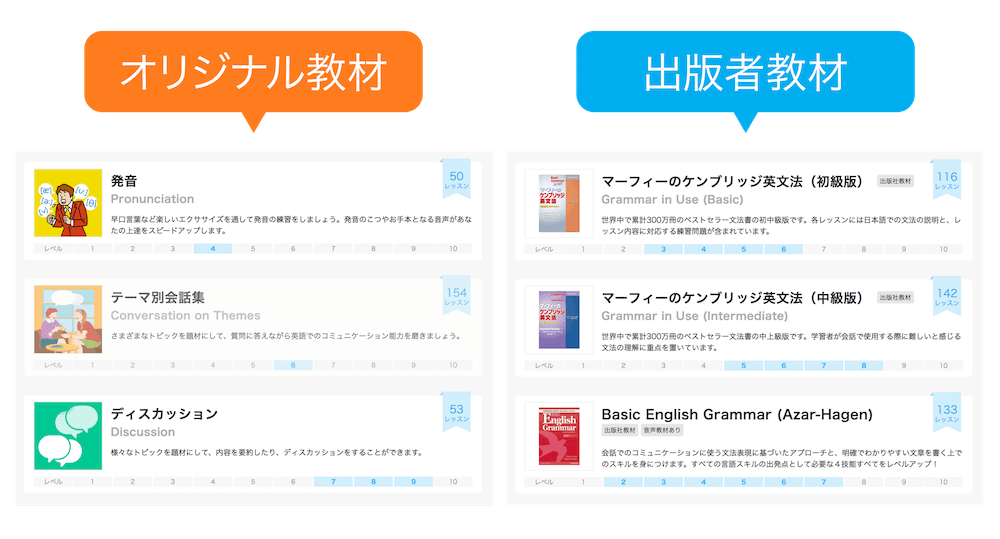 DMM英会話のオリジナル教材と出版社教材