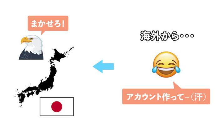 日本の友達に登録を手伝ってもらう方法