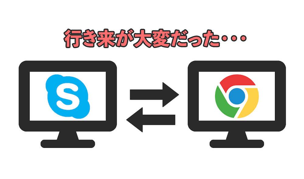 Skypeとブラウザの行き来が大変だった・・・